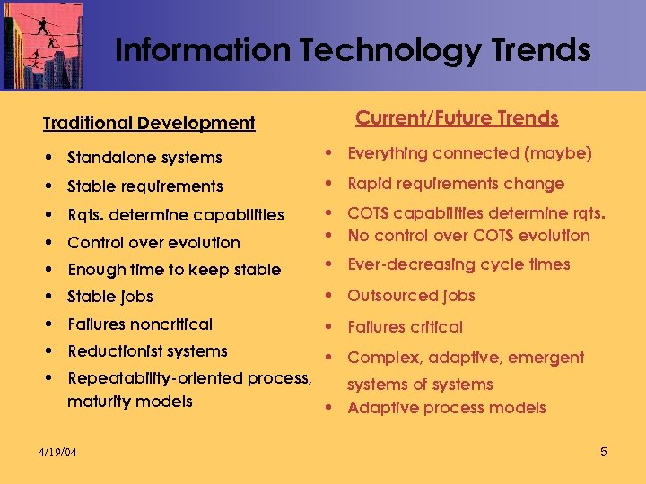 Information Technology Trends Traditional Development Current/Future Trends • Standalone systems • Everything connected (maybe)