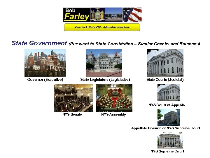 State Government (Pursuant to State Constitution – Similar Checks and Balances) Governor (Executive) State