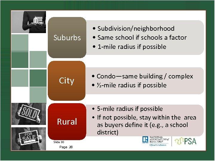Suburbs • Subdivision/neighborhood • Same school if schools a factor • 1 -mile radius