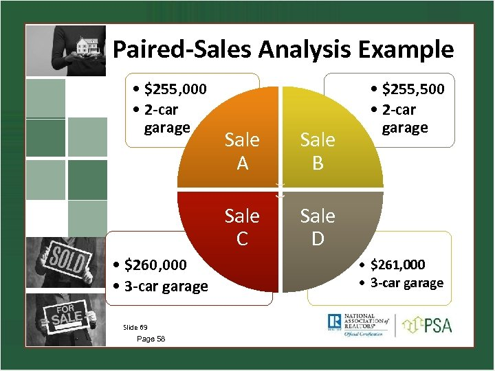 Paired-Sales Analysis Example • $255, 000 • 2 -car garage Slide 69 Page 58