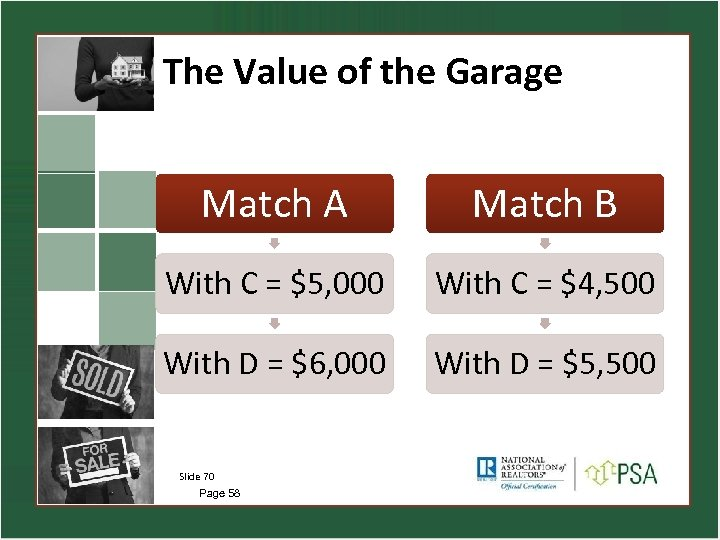 The Value of the Garage Match A Match B With C = $5, 000