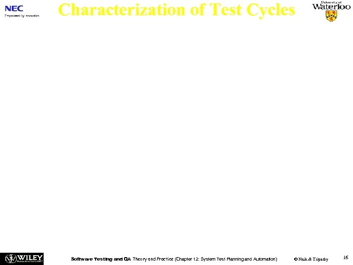 Characterization of Test Cycles n Exit Criteria – An exit criterion specifies the termination