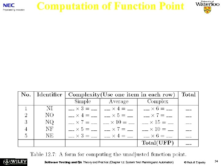 Computation of Function Point n Step 2: Analyze the complexity of each of the
