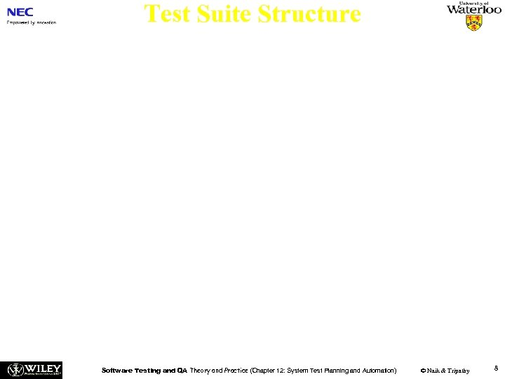 Test Suite Structure n Detail test groups and subgroups are outlined based on the