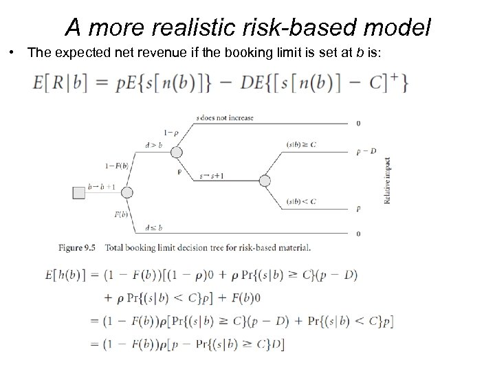 A more realistic risk-based model • The expected net revenue if the booking limit
