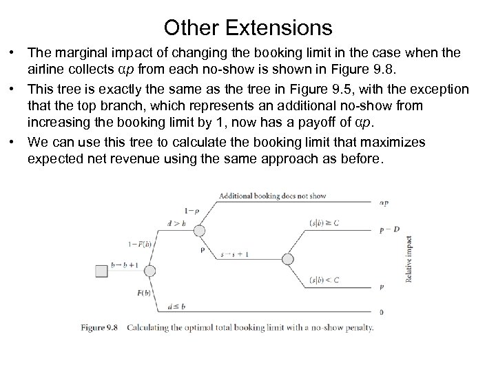 Other Extensions • The marginal impact of changing the booking limit in the case
