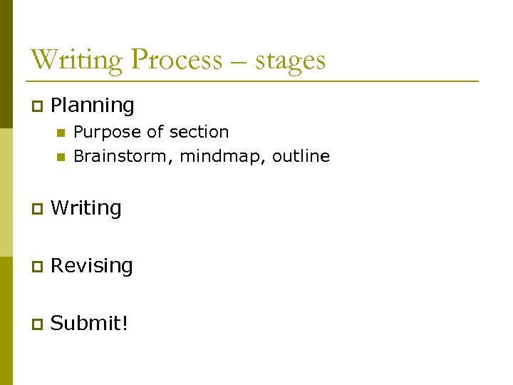 Writing Process – stages p Planning n n Purpose of section Brainstorm, mindmap, outline