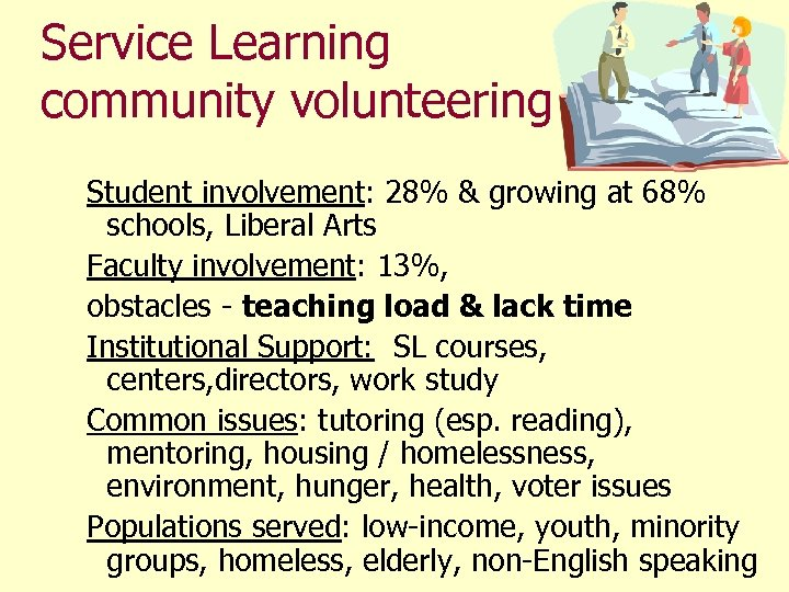 Service Learning community volunteering Student involvement: 28% & growing at 68% schools, Liberal Arts