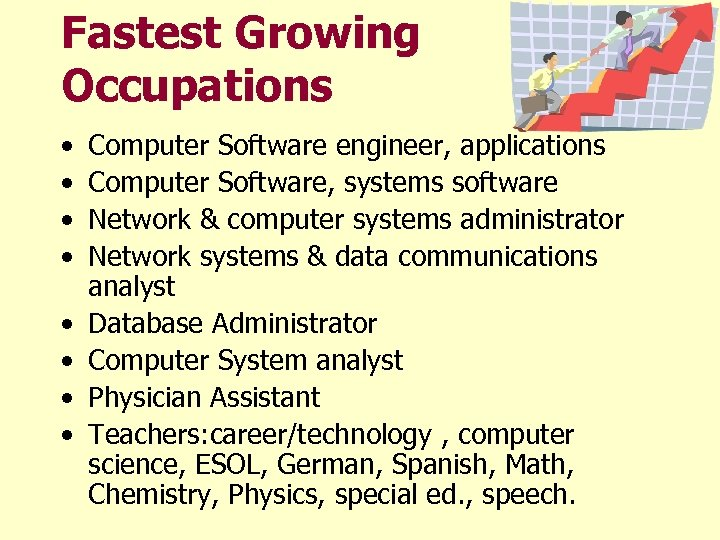 Fastest Growing Occupations • • Computer Software engineer, applications Computer Software, systems software Network