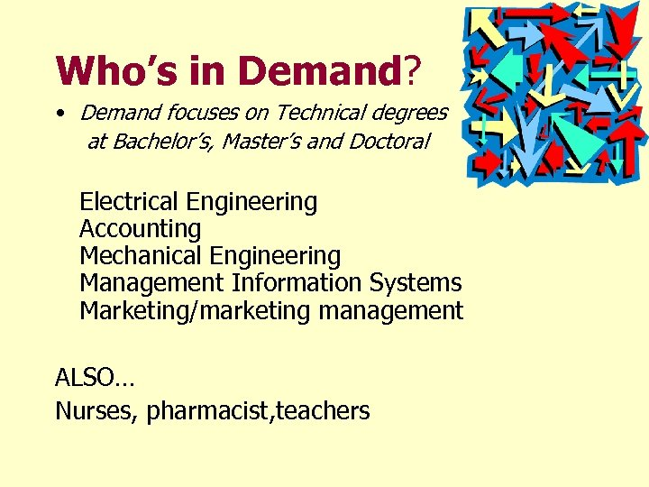 Who's in Demand? • Demand focuses on Technical degrees at Bachelor's, Master's and Doctoral