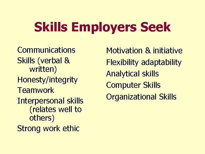 Skills Employers Seek Communications Skills (verbal & written) Honesty/integrity Teamwork Interpersonal skills (relates well