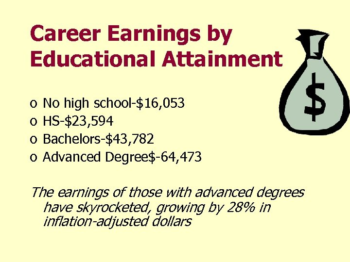 Career Earnings by Educational Attainment o o No high school-$16, 053 HS-$23, 594 Bachelors-$43,