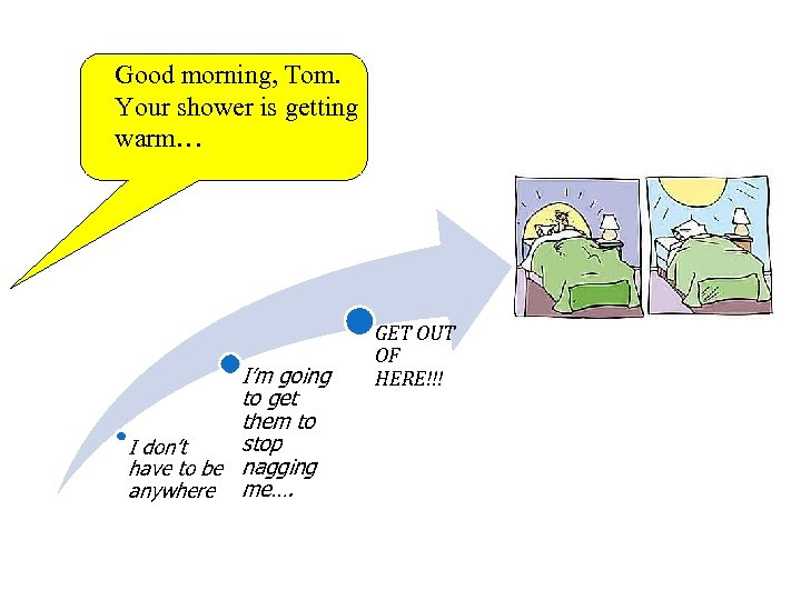 Good morning, Tom. Your shower is getting warm… I'm going to get them to