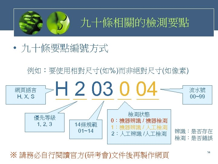 九十條相關的檢測要點 • 九十條要點編號方式 例如:要使用相對尺寸(如%)而非絕對尺寸(如像素) 網頁語言 H, X, S H 2 03 0 04 優先等級