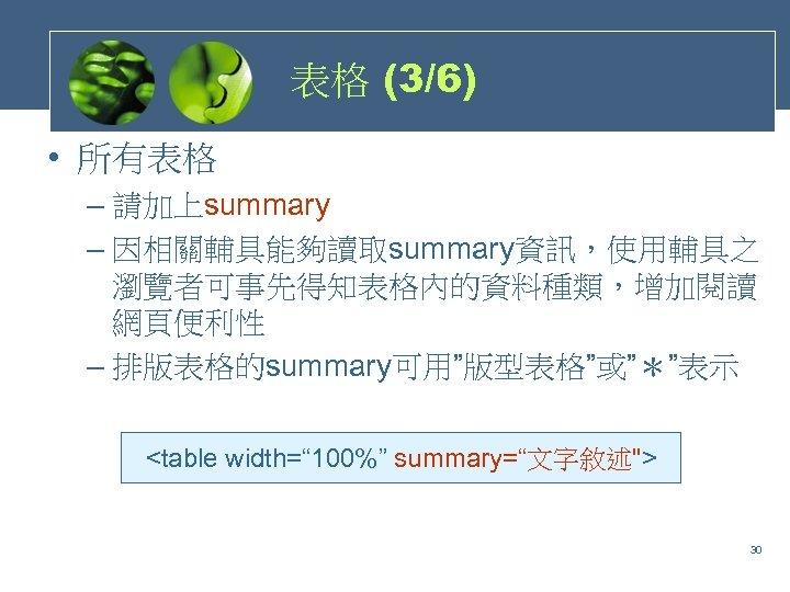 """表格 (3/6) • 所有表格 – 請加上summary – 因相關輔具能夠讀取summary資訊,使用輔具之 瀏覽者可事先得知表格內的資料種類,增加閱讀 網頁便利性 – 排版表格的summary可用""""版型表格""""或""""*""""表示 <table width="""""""