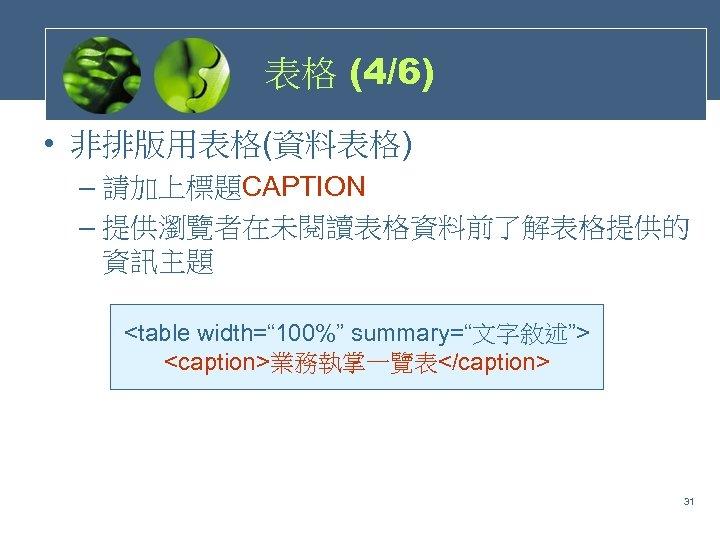 """表格 (4/6) • 非排版用表格(資料表格) – 請加上標題CAPTION – 提供瀏覽者在未閱讀表格資料前了解表格提供的 資訊主題 <table width="""" 100%"""" summary=""""文字敘述""""> <caption>業務執掌一覽表</caption>"""