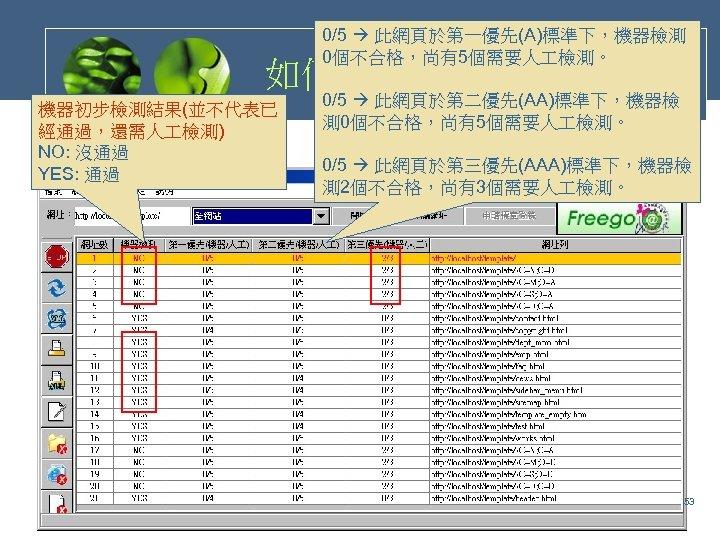 0/5 此網頁於第一優先(A)標準下,機器檢測 0個不合格,尚有5個需要人 檢測。 如何自行檢測 機器初步檢測結果(並不代表已 經通過,還需人 檢測) NO: 沒通過 YES: 通過 0/5 此網頁於第二優先(AA)標準下,機器檢