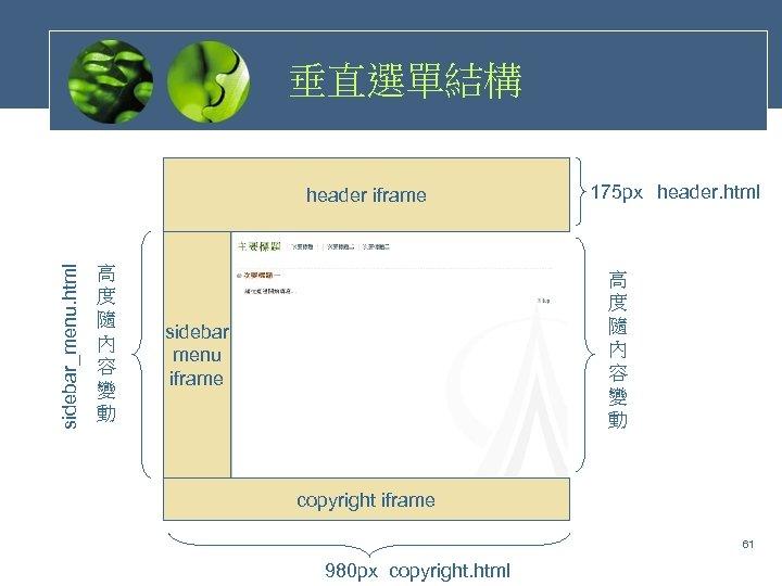 垂直選單結構 sidebar_menu. html header iframe 高 度 隨 內 容 變 動 175 px