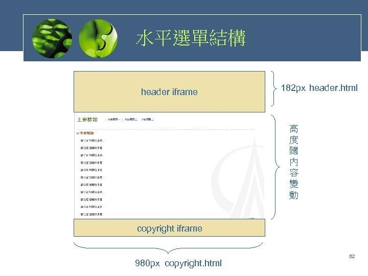 水平選單結構 header iframe 182 px header. html 高 度 隨 內 容 變 動
