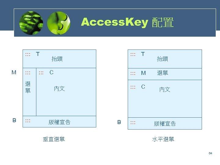 Access. Key 配置 : : : M : : : T : : :