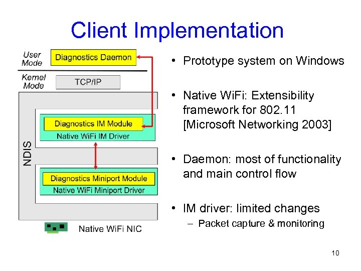 Client Implementation • Prototype system on Windows • Native Wi. Fi: Extensibility framework for