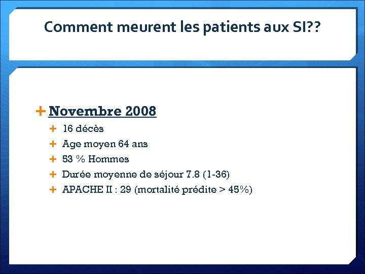 Comment meurent les patients aux SI? ? Novembre 2008 16 décès Age moyen 64