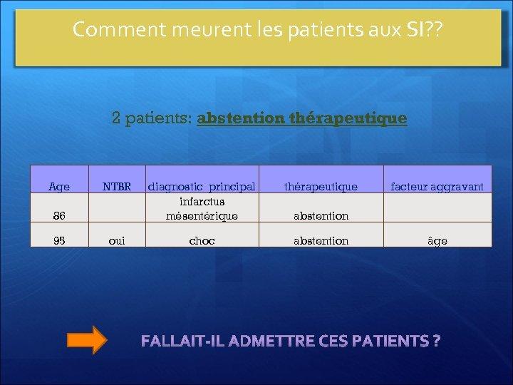 Comment meurent les patients aux SI? ? 2 patients: abstention thérapeutique Age NTBR 86