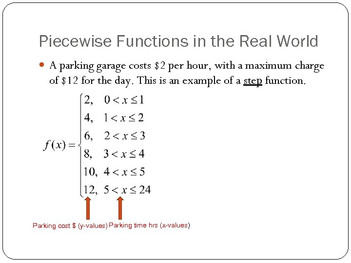 Piecewise Functions in the Real World A parking garage costs $2 per hour, with