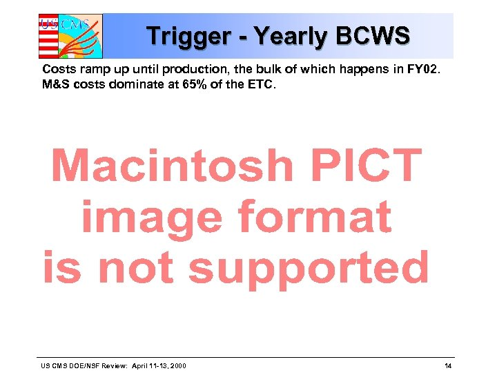 Trigger - Yearly BCWS Costs ramp up until production, the bulk of which happens
