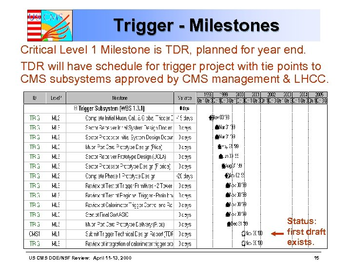 Trigger - Milestones Critical Level 1 Milestone is TDR, planned for year end. TDR