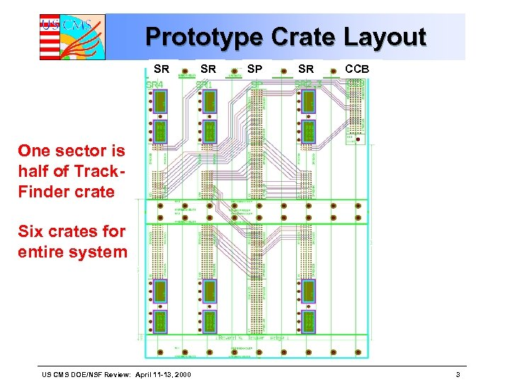 Prototype Crate Layout SR SR SP SR CCB One sector is half of Track.