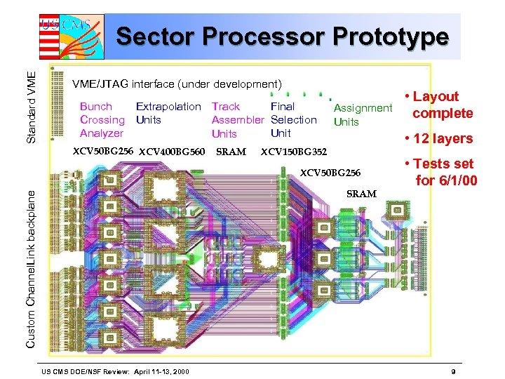 Standard VME Sector Processor Prototype VME/JTAG interface (under development) Bunch Crossing Analyzer Final Extrapolation