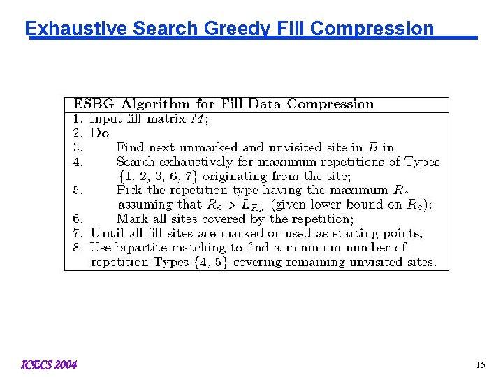 Exhaustive Search Greedy Fill Compression ICECS 2004 15