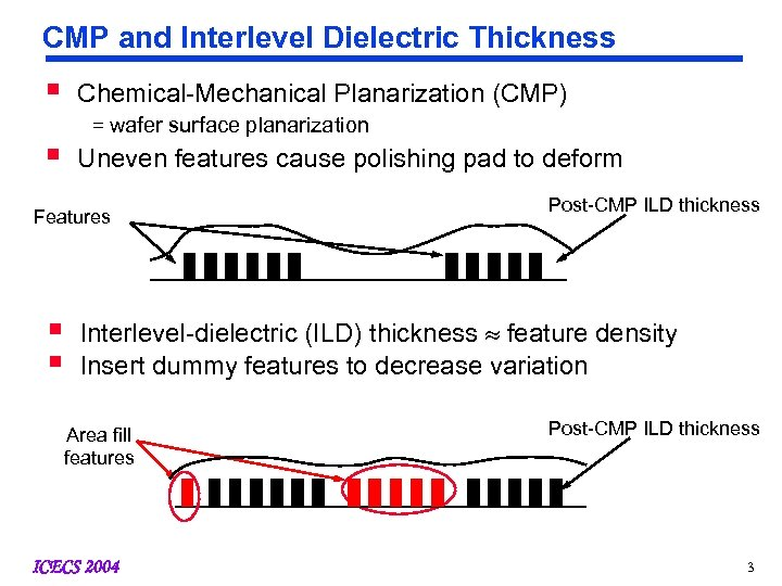 CMP and Interlevel Dielectric Thickness § § Chemical-Mechanical Planarization (CMP) = wafer surface planarization