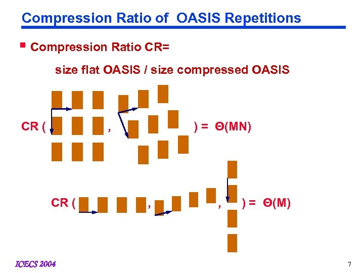 Compression Ratio of OASIS Repetitions § Compression Ratio CR= size flat OASIS / size