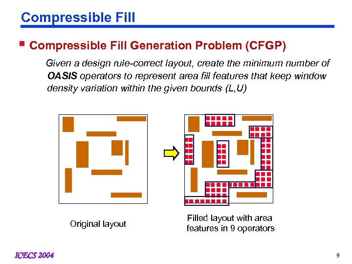 Compressible Fill § Compressible Fill Generation Problem (CFGP) Given a design rule-correct layout, create