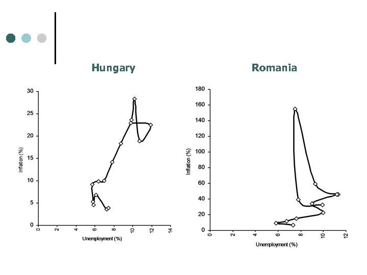 Hungary Romania