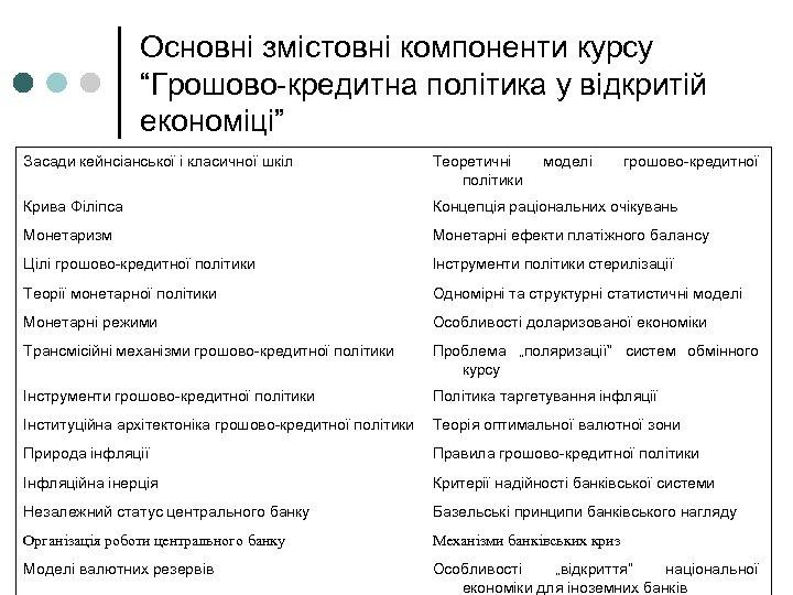"""Основні змістовні компоненти курсу """"Грошово-кредитна політика у відкритій економіці"""" Засади кейнсіанської і класичної шкіл"""