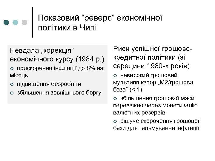 """Показовий """"реверс"""" економічної політики в Чилі Невдала """"корекція"""" економічного курсу (1984 р. ) прискорення"""