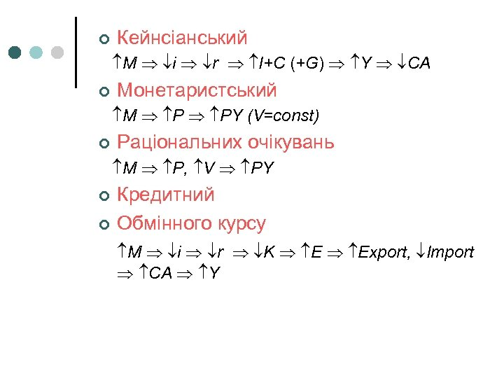 ¢ Кейнсіанський M i r I+C (+G) Y СA ¢ Монетаристський M P PY
