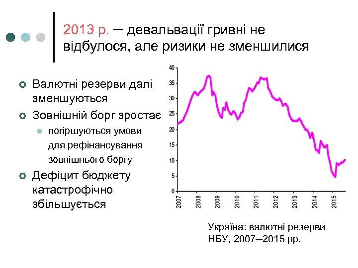2013 р. ─ девальвації гривні не відбулося, але ризики не зменшилися ¢ ¢ Валютні