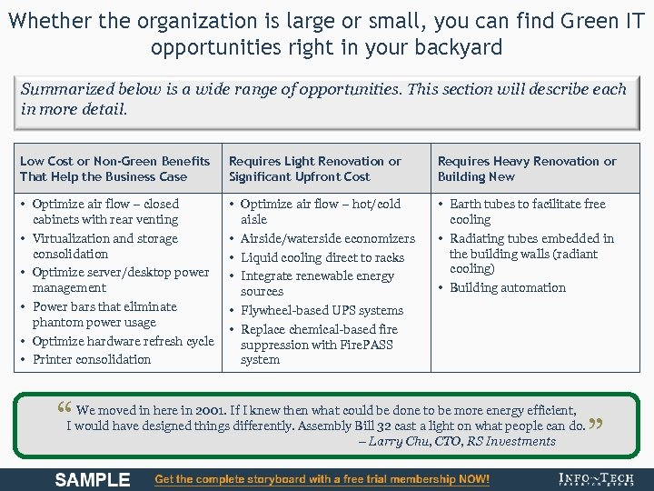 Whether the organization is large or small, you can find Green IT opportunities right