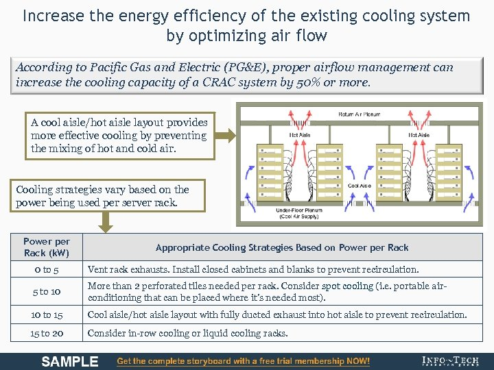 Increase the energy efficiency of the existing cooling system by optimizing air flow According