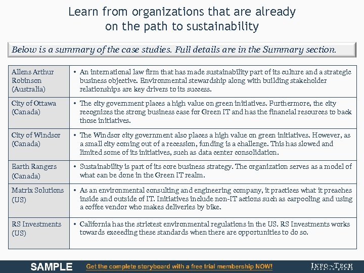 Learn from organizations that are already on the path to sustainability Below is a