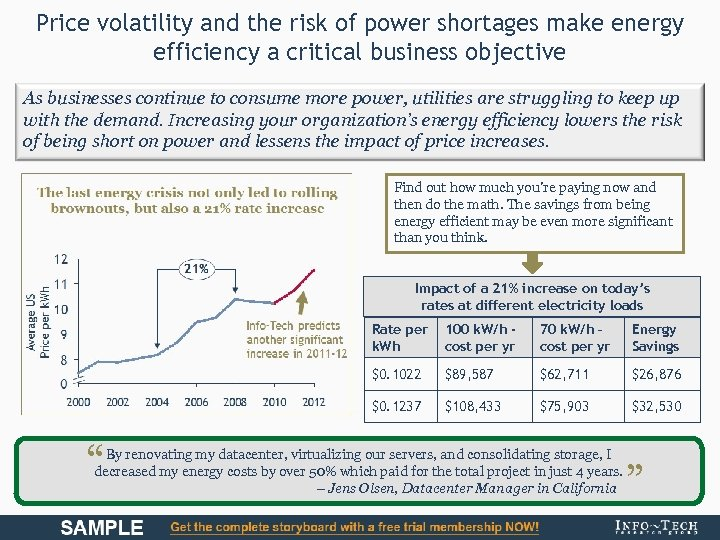 Price volatility and the risk of power shortages make energy efficiency a critical business