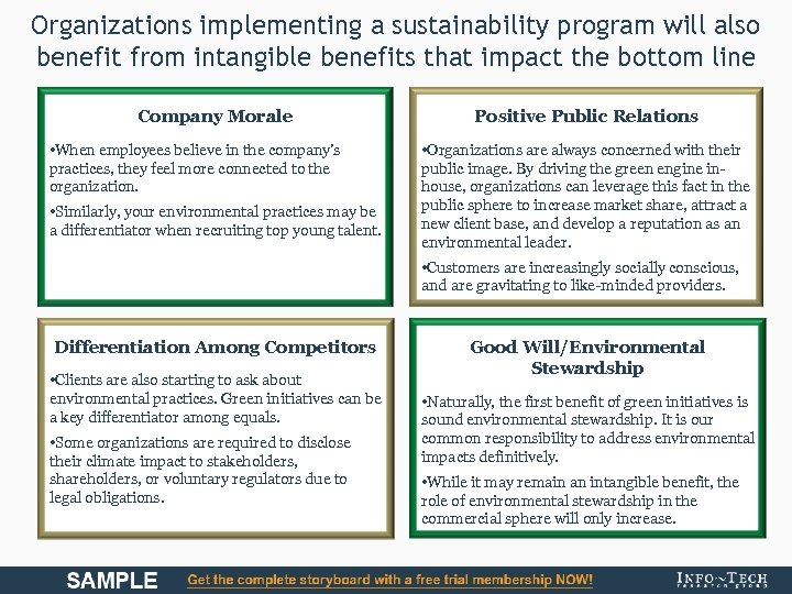 Organizations implementing a sustainability program will also benefit from intangible benefits that impact the
