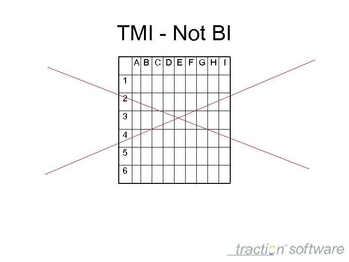 TMI - Not BI A B C D E F G H I 1