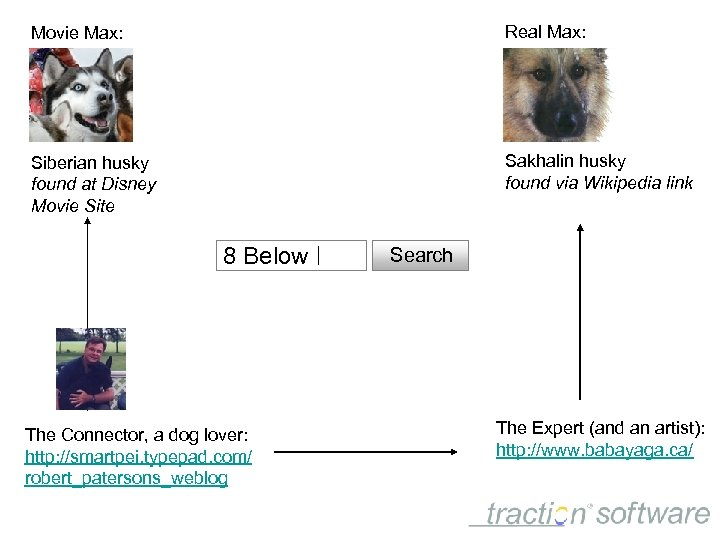 Movie Max: Real Max: Siberian husky found at Disney Movie Site Sakhalin husky found