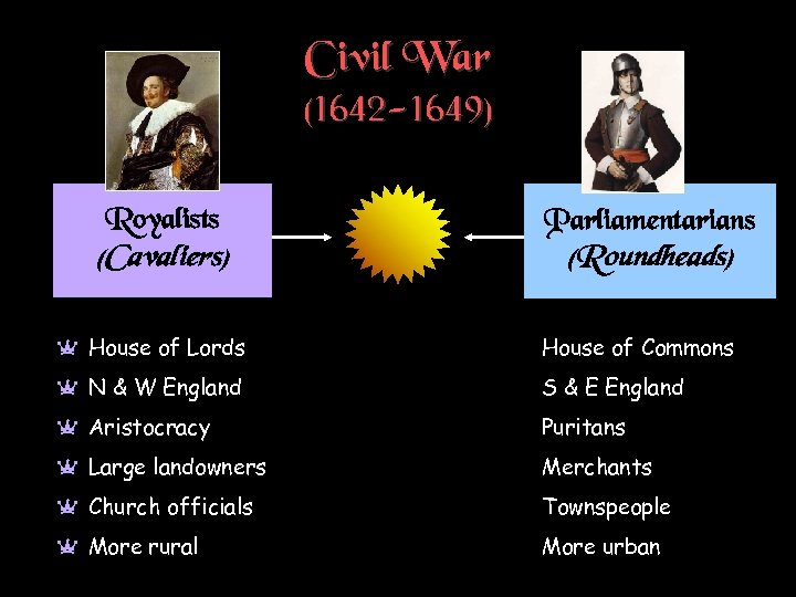 Civil War (1642 -1649) Royalists Parliamentarians (Cavaliers) (Roundheads) a House of Lords † House