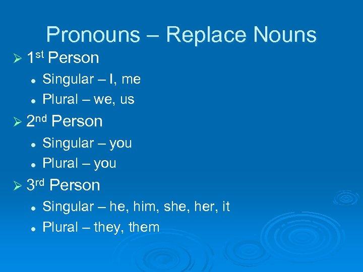 Pronouns – Replace Nouns Ø 1 st l l Singular – I, me Plural